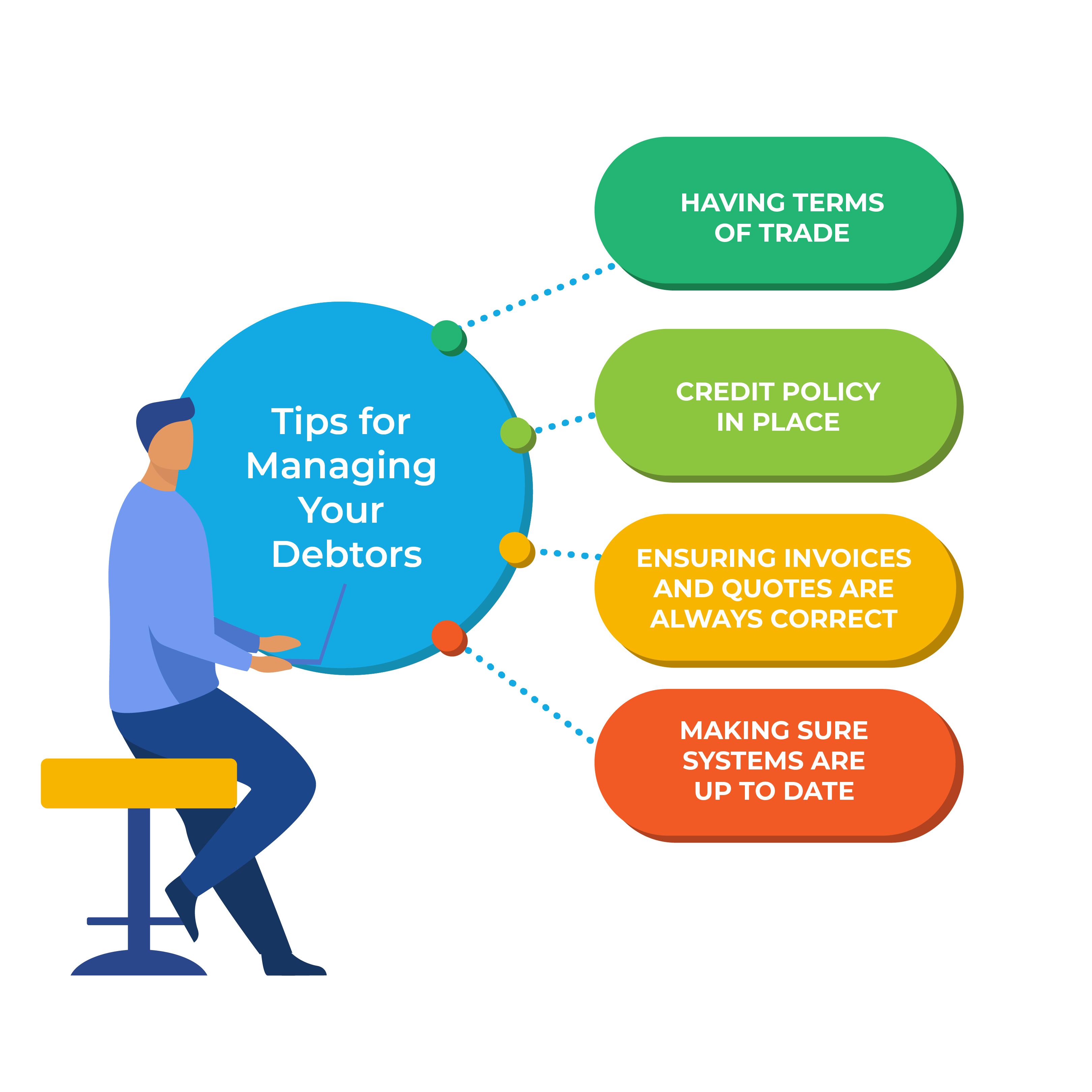 Managing Your Debtors