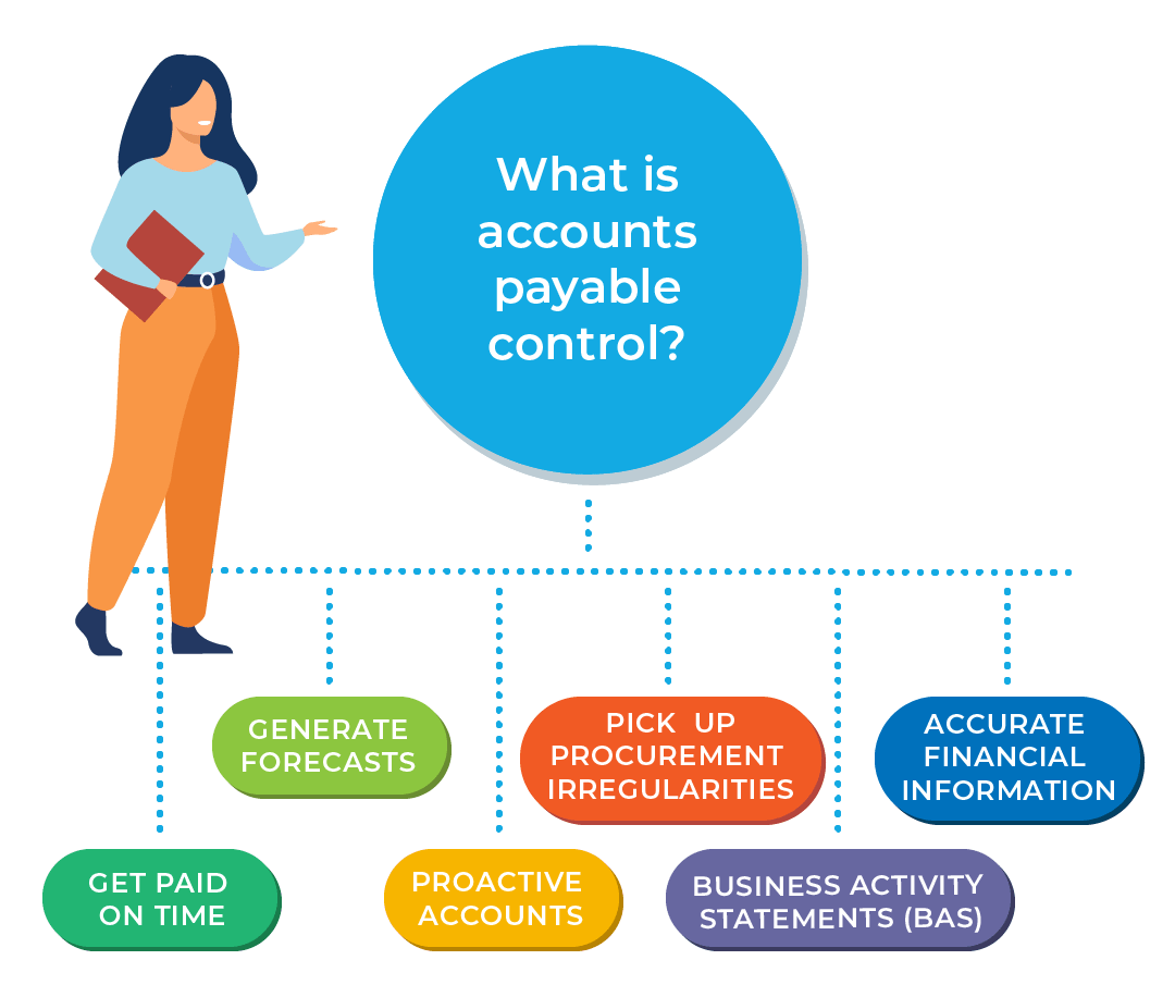 Why Accounts Payable Control