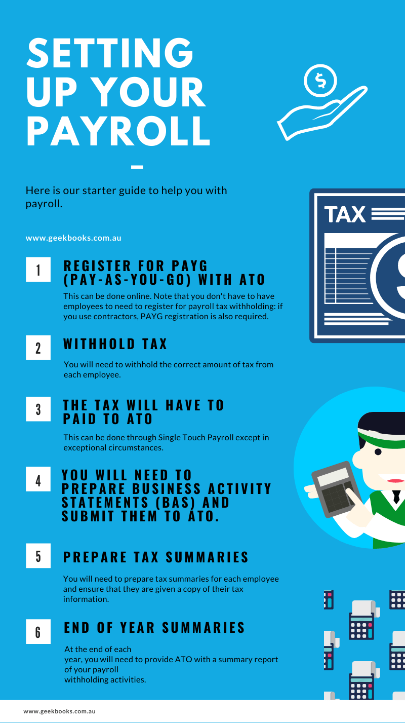 how to setup and calculate payroll related taxes in australia infographic