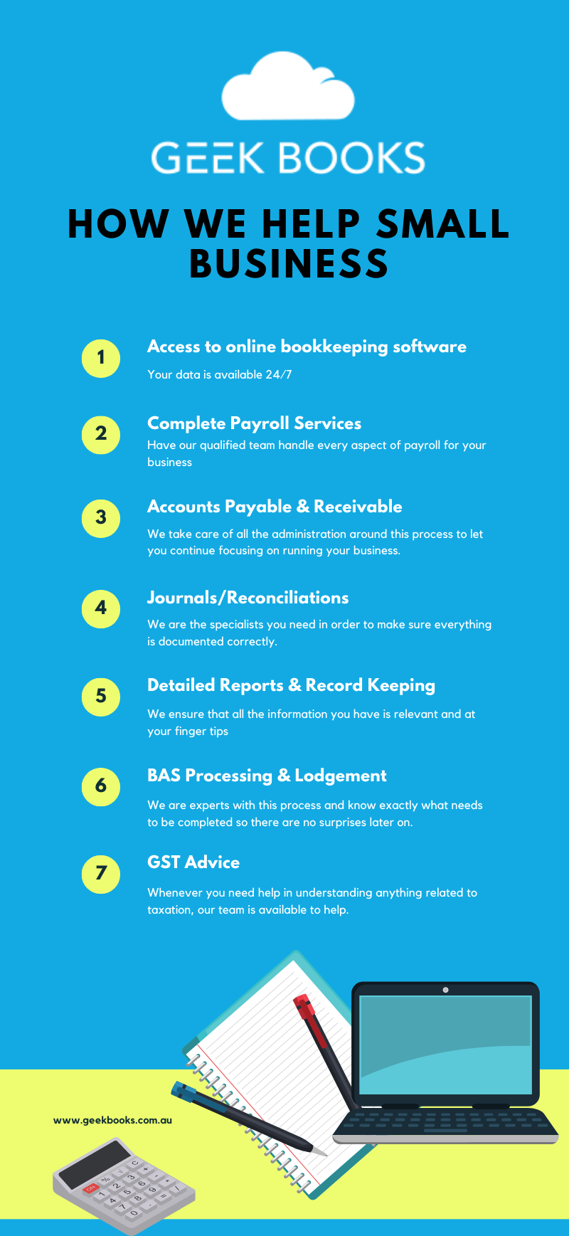 Small Business Bookkeeping Geekbooks Infographic